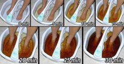 Detoksykujący kąpiel stóp